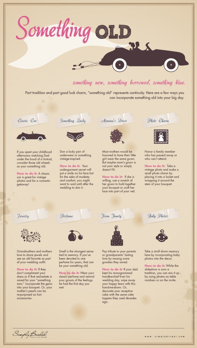 Wedding traditions infographic